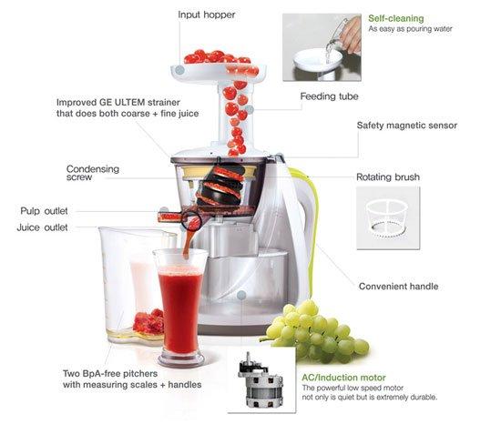 Hurom HU-100 Slow Juicer Review